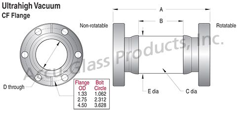 Vacuum Breaks, CF Flanges | Accu-Glass Products