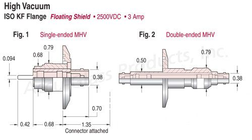 MHV - Floating Shield Feedthrough on ISO KF,LF Flanges