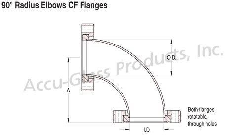 90º Elbow, Radial - CF Flanged