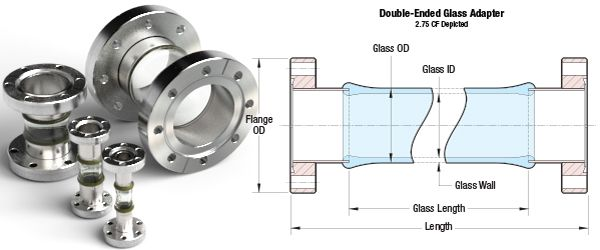 Open - Dual Flange Glass Adapters on CF Flanges