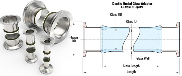 Open - Dual Flange Glass Adapters on ISO KF,LF Flanges