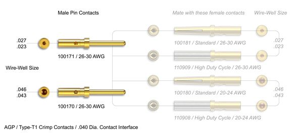 Male Vacuum Electrical Contacts, .040 Inch