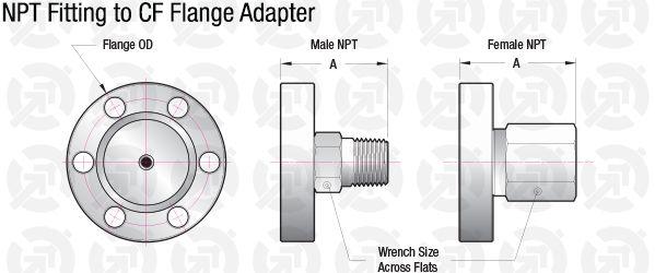 0.75 NPT Female, 2.75 CF Flange - Adapter