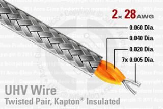 28 AWG - Shielded, Twisted Pair