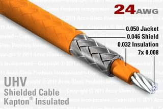 24 AWG - Shielded Cable