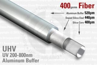 Aluminum Buffer Optical Fiber - 400 UV / VIS