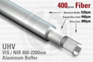 Aluminum Buffer Optical Fiber - 400 VIS / NIR