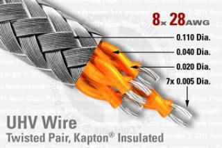 28 AWG - Shielded, 4 Twisted Pair (8 Conductor)