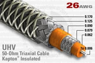 26 AWG, 50 Ohm Triaxial Cable