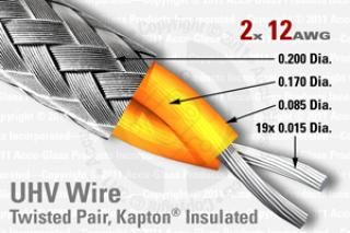 12 AWG - Shielded, Twisted Pair