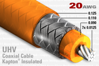 20 AWG, Coaxial Cable