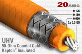 20 AWG, 50 Ohm Coaxial Cable