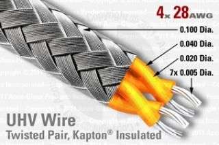 28 AWG - Shielded, 2 Twisted Pair - 4 Conductor