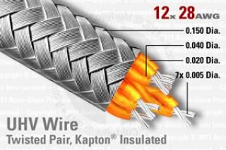 28 AWG - Shielded, 6 Twisted Pair - 12 Conductor
