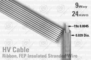 9 Way, Extruded FEP Insulated Ribbon Cable (Clear)