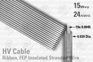 15 Way, Extruded FEP Insulated Ribbon Cable (Clear)