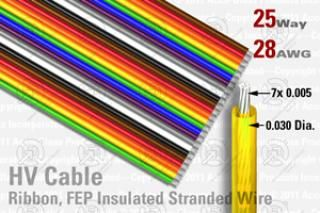 25 Way, Extruded FEP Insulated Ribbon Cable (Rainbow)