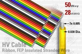 50 Way (25 Way x 2), Extruded FEP Insulated Ribbon Cable (Rainbow)