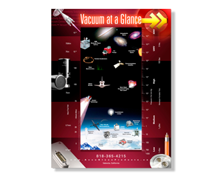 Vacuum Poster - At a Glance
